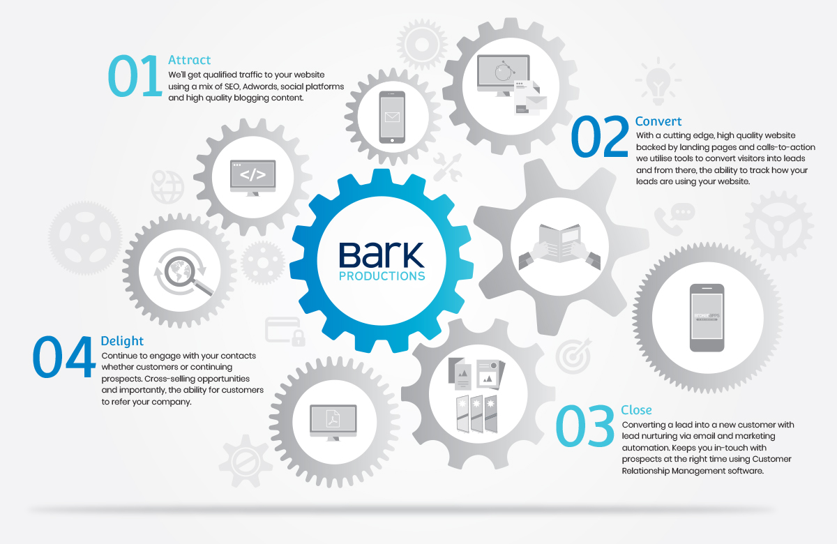Bark-Services-Graphic